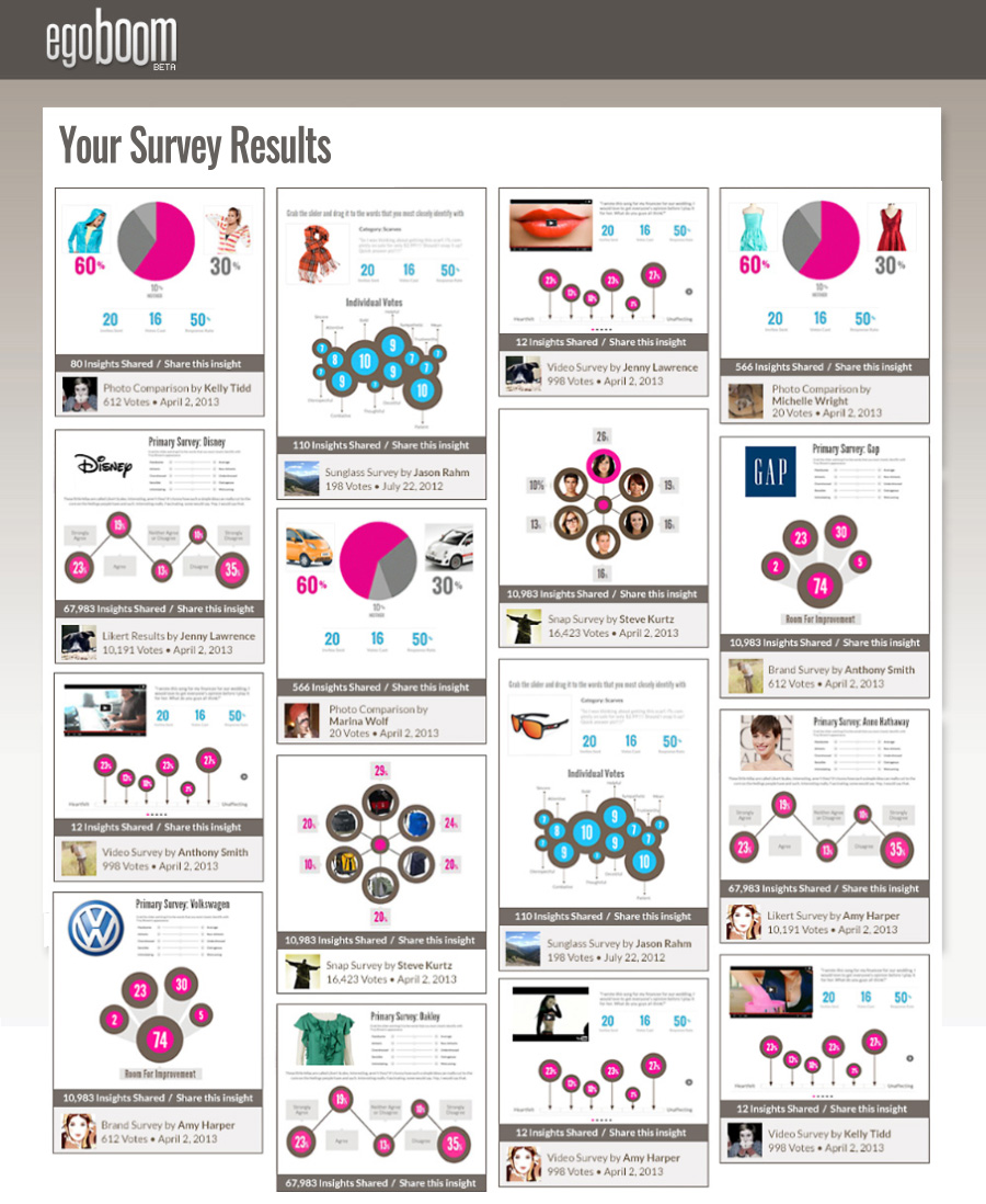 Web design and development, grid layout, survey results, Marina Wolf